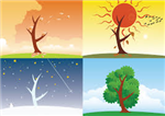 This has 4 pictures of trees in each season to help find the 4Seasons link