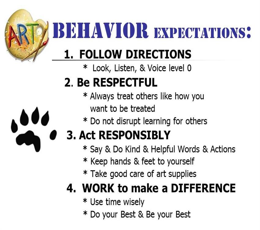 Poster of Behavior Expectations