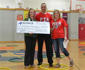 Playground check presentation